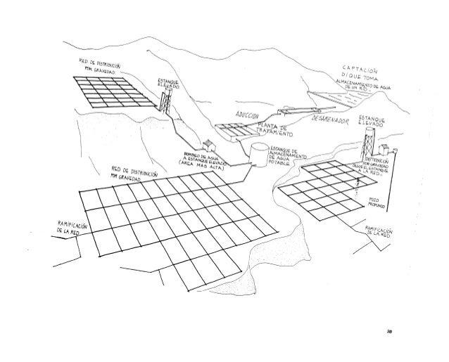 Libro Cartilla De Urbanismo