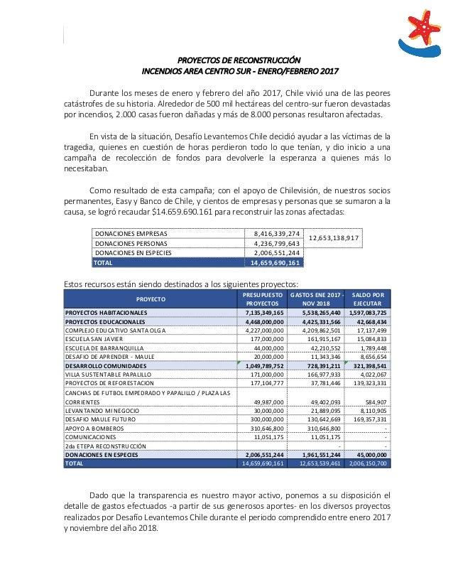 CUENTA PUBLICA ENERO 2017 – NOVIEMBRE 2018 PROYECTOS DE RECONSTRUCCIÓN INCENDIOS AREA CENTRO SUR - ENERO/FEBRERO 2017 Dura...