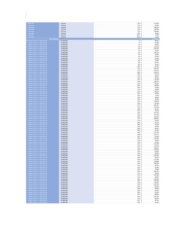 CUENTA PUBLICA ENERO 2017 – NOVIEMBRE 2018 COLACION VIATICO 728 237,000$ COLACION VIATICO 731 10,500$ COLACION VIATICO 732...