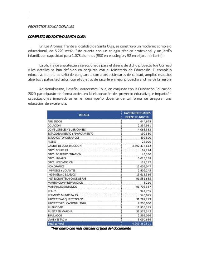 CUENTA PUBLICA ENERO 2017 – NOVIEMBRE 2018 PROYECTOS EDUCACIONALES COMPLEJO EDUCATIVO SANTA OLGA En Los Aromos, frente a l...