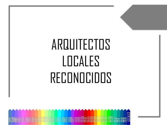Arquitectos internacionales ganadores del premio pritzker for Arquitectos reconocidos