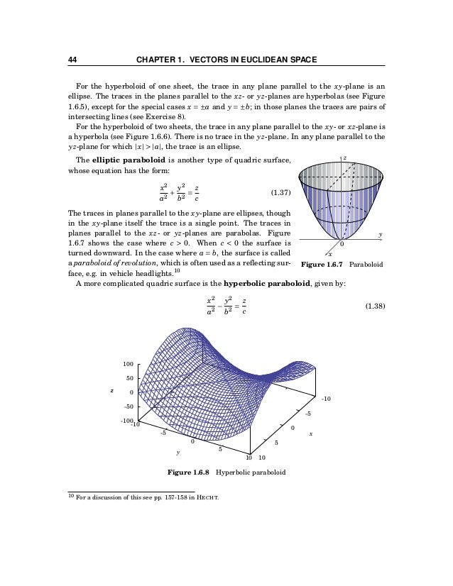 1.6 Surfaces 45 The hyperbolic paraboloid can be tricky to draw; using graphing software on a computer can make it easier....