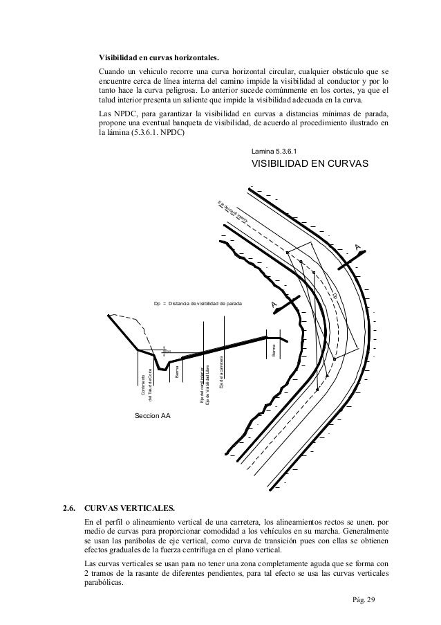 Visibilidad en curvas horizontales. Cuando un vehiculo recorre una curva horizontal circular, cualquier obstáculo que se e...