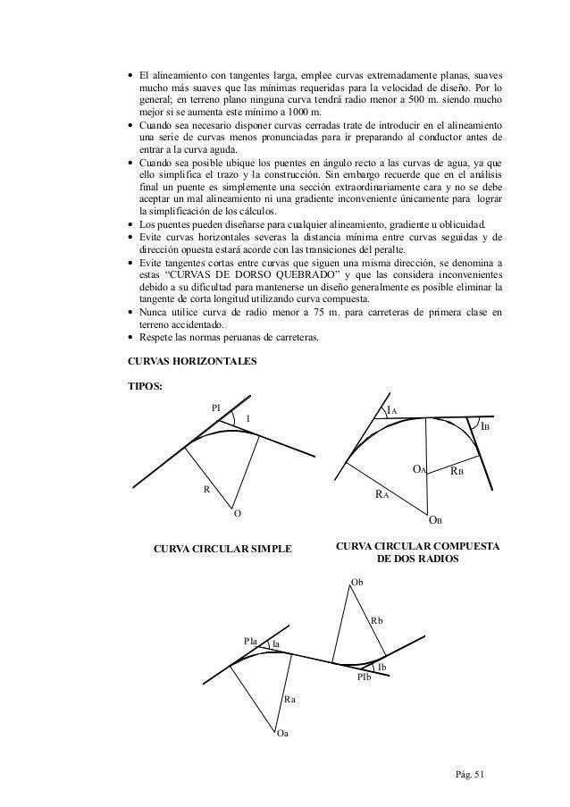 • El alineamiento con tangentes larga, emplee curvas extremadamente planas, suaves mucho más suaves que las mínimas requer...