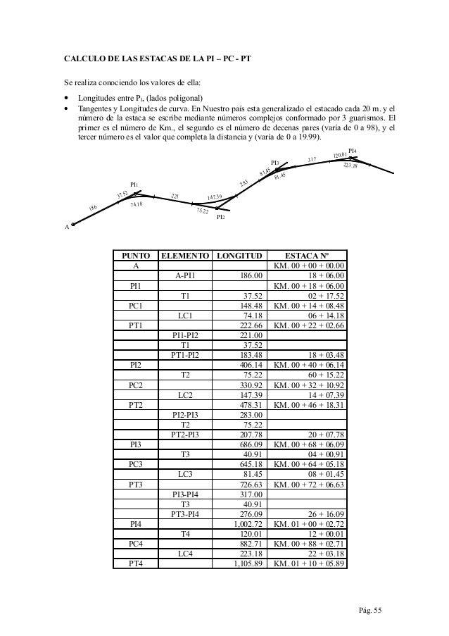 CALCULO DE LAS ESTACAS DE LA PI – PC - PT Se realiza conociendo los valores de ella:  • •  Longitudes entre PI, (lados pol...