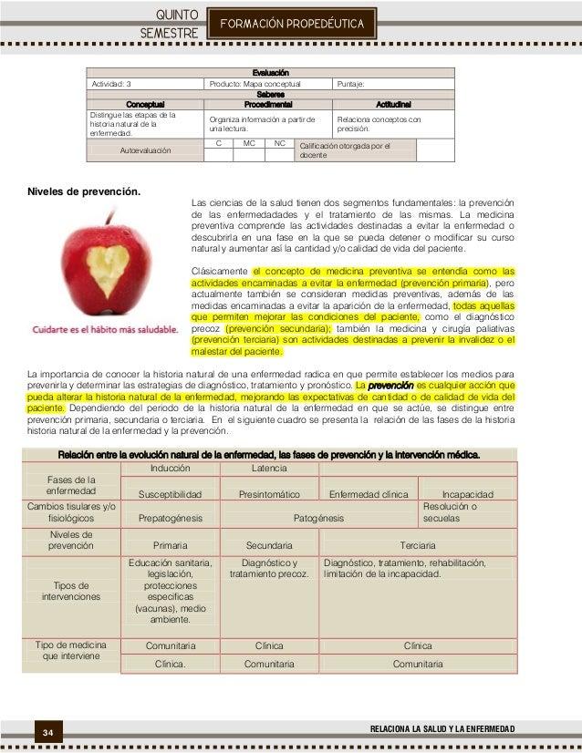 Libro de Ciencias de la Salud I