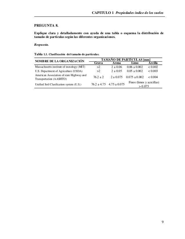 CAPITULO 1 Propiedades índice de los suelos  9  PREGUNTA 8.  Explique clara y detalladamente con ayuda de una tabla o esqu...