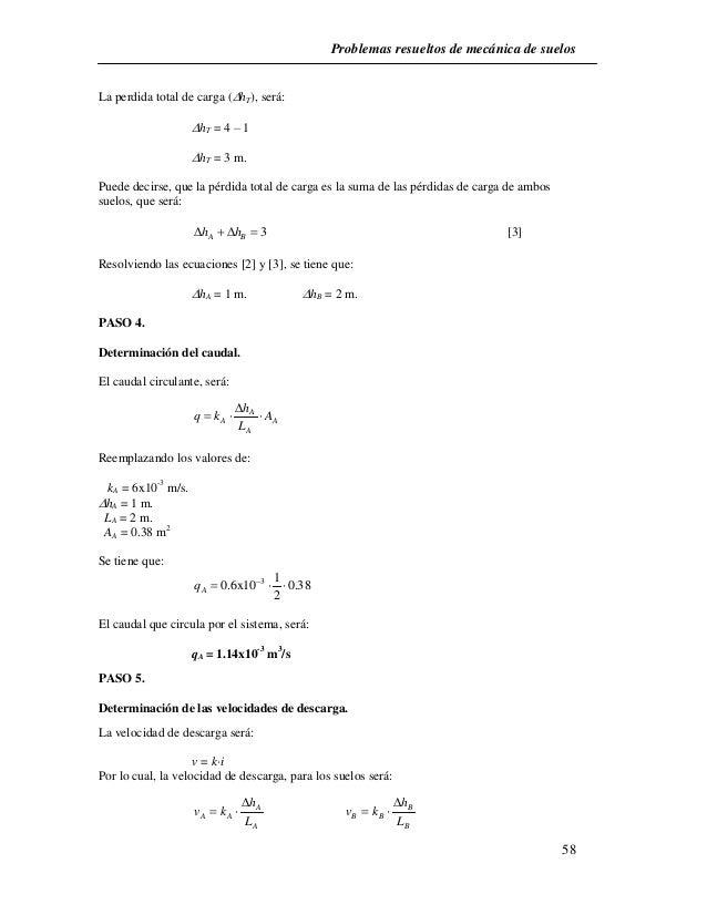 Librodeejerciciosresueltosdemecnicadesuelosi 140603214304-phpapp01