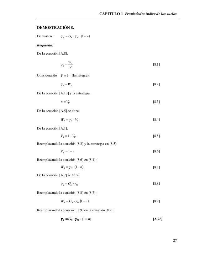 CAPITULO 1 Propiedades índice de los suelos  27  DEMOSTRACIÓN 8.  Demostrar: G (1 n) d S W       Respuesta:  De la e...