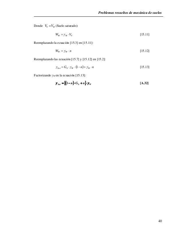 Problemas resueltos de mecánica de suelos  40  Donde V V = W V (Suelo saturado):  W W V W  V [15.11]  Reemplazando la e...
