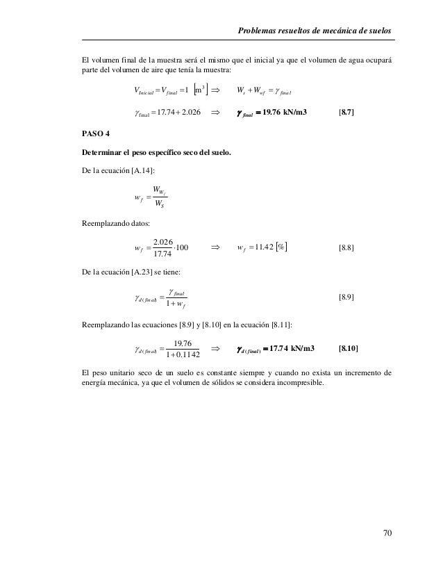 Problemas resueltos de mecánica de suelos  El volumen final de la muestra será el mismo que el inicial ya que el volumen d...