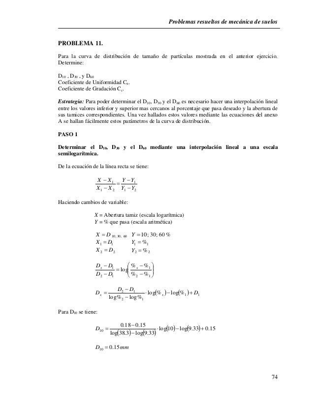 Problemas resueltos de mecánica de suelos  74  PROBLEMA 11.  Para la curva de distribución de tamaño de partículas mostrad...