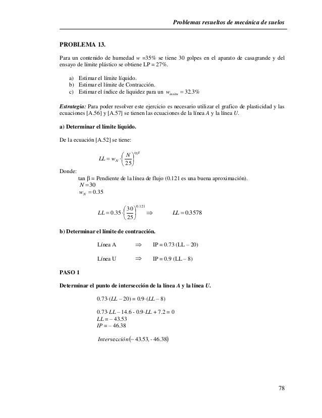 Problemas resueltos de mecánica de suelos  78  PROBLEMA 13.  Para un contenido de humedad w =35% se tiene 30 golpes en el ...