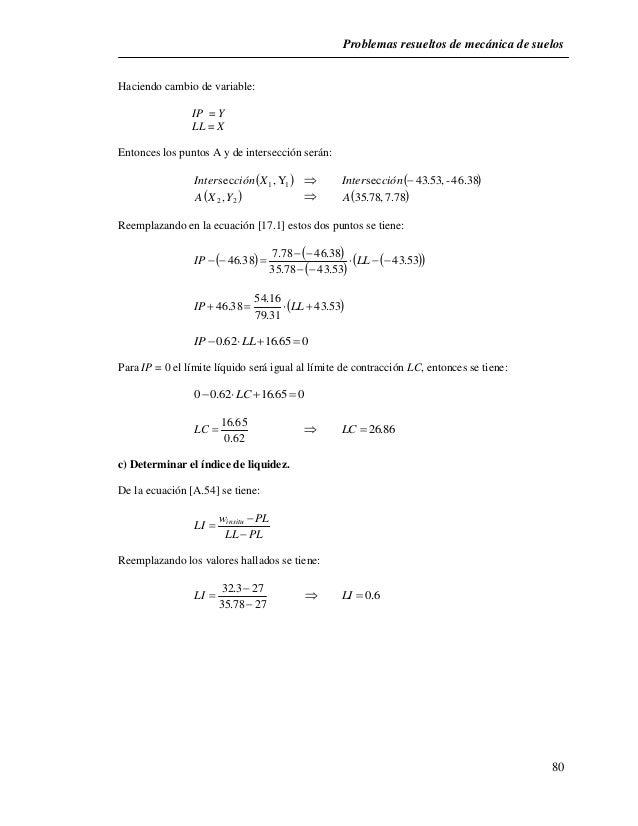 Problemas resueltos de mecánica de suelos  80  Haciendo cambio de variable:  IP = Y  LL = X  Entonces los puntos A y de in...