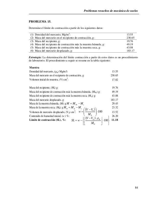 Problemas resueltos de mecánica de suelos  84  PROBLEMA 15.  Determine el límite de contracción a partir de los siguientes...