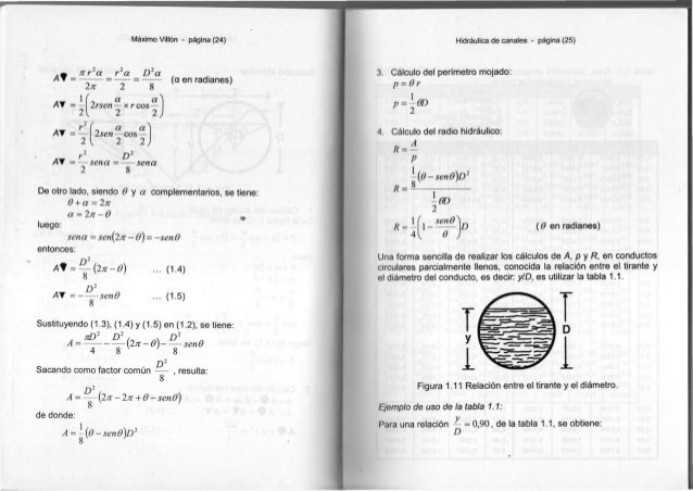 Máximo Villón - página ( 2 4 ) . m n r 2 a r 2 a D 2 a , Aw = = = - ( a e n r a d i a n e s ) AT AT = 2n 8 v 2 / a a ¿rsen...