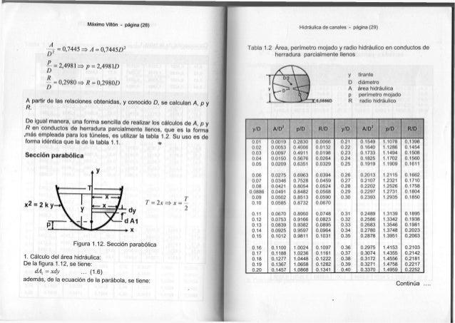 Máximo Villón - página ( 2 8 ) •• 0 , 7 4 4 5 ^> A = 0,7445£>2 - ^ = 2 , 4 9 8 1 = > / ? = 2 , 4 9 8 L D — = 0 , 2 9 8 0 =...