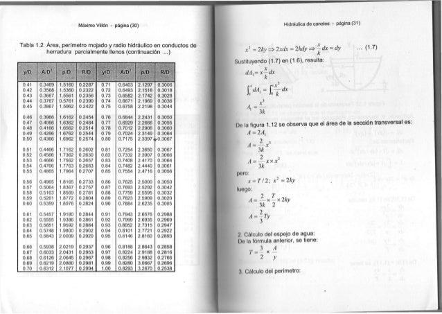 Máximo Villón - página (30) Hidráulica de canales - página (31) Tabla 1.2 Área, perímetro mojado y radio hidráulico en con...