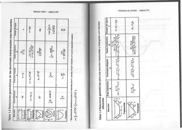 Máximo Villón - página (36) Hidráulica d e c a n a l e s - página ( 3 7 ) o+-> c o 3 O -ro E co ro </> i _ > c +•« (/) 0) ...