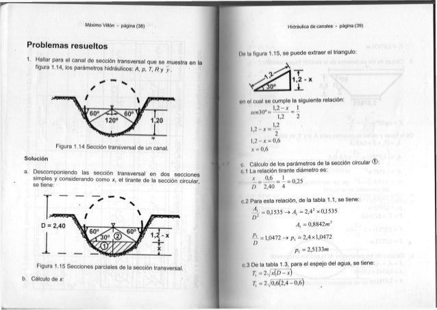 Máximo Villón - página (38) Problemas resueltos 1. Hallar para el canal de sección transversal que se muestra en la figura...
