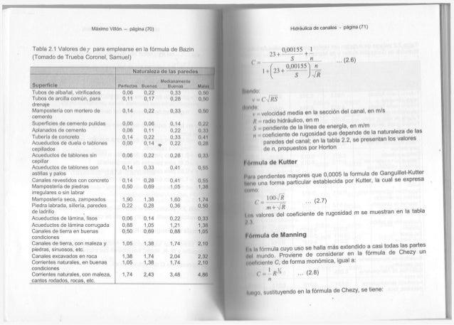 Máximo Villón - página (70) Tabla 2.1 Valores de y para emplearse en la fórmula de Bazin (Tomado de Trueba Coronel, Samuel...
