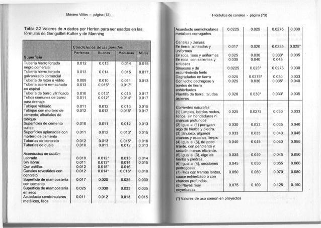 Máximo Villón - página (72) T a b l a 2 . 2 V a l o r e s d e n d a d o s p o r H o r t o n p a r a s e r u s a d o s e n ...