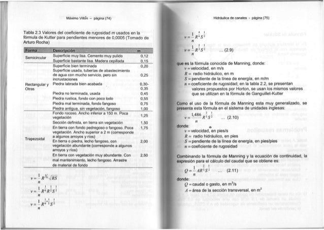 Máximo Villón - página (74) Tabla 2.3 Valores del coeficiente de rugosidad m usados en la fórmula de Kutter para pendiente...