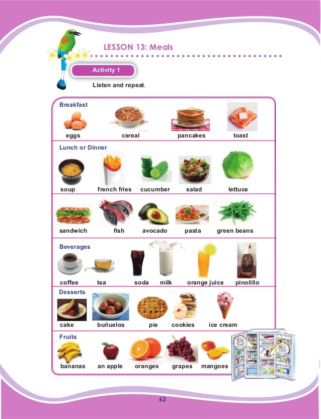 62 LESSON 13: Meals Activity 1 Listen and repeat. Breakfast Lunch or Dinner Beverages Desserts Fruits eggscereal panc...