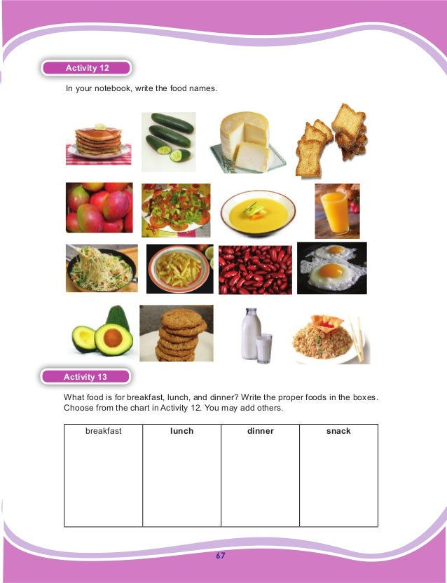 67 Activity 13 What food is for breakfast, lunch, and dinner? Write the proper foods in the boxes. Choose from the chart i...