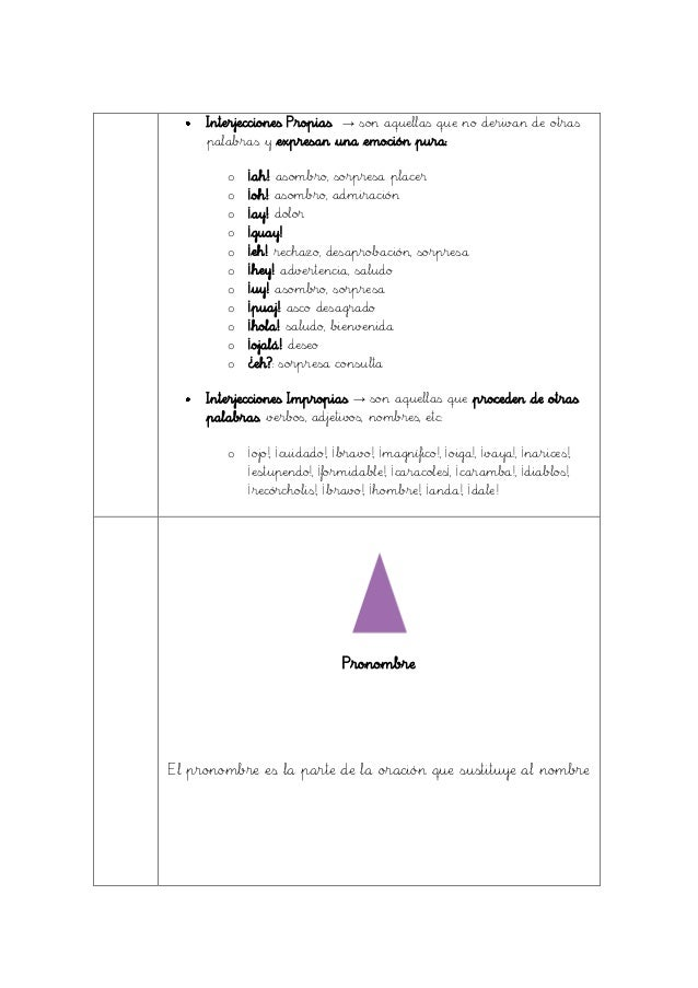 Interjecciones Propias → son aquellas que no derivan de otras palabras y expresan una emoción pura: o ¡ah!: asombro, sorpr...