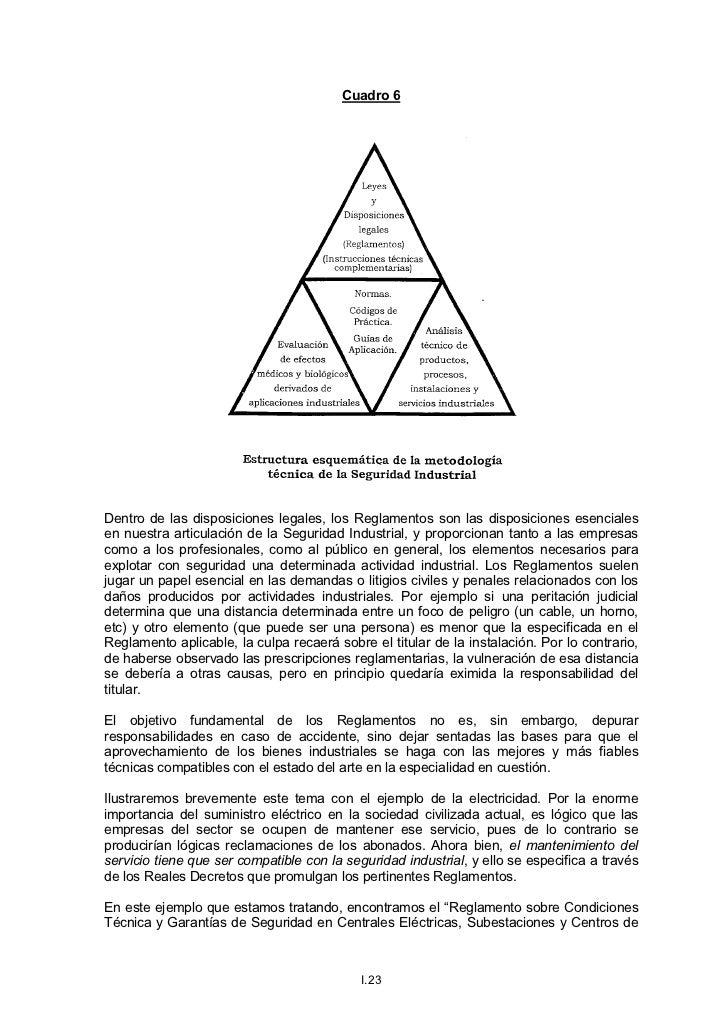 Libro De Seguridad Industrial
