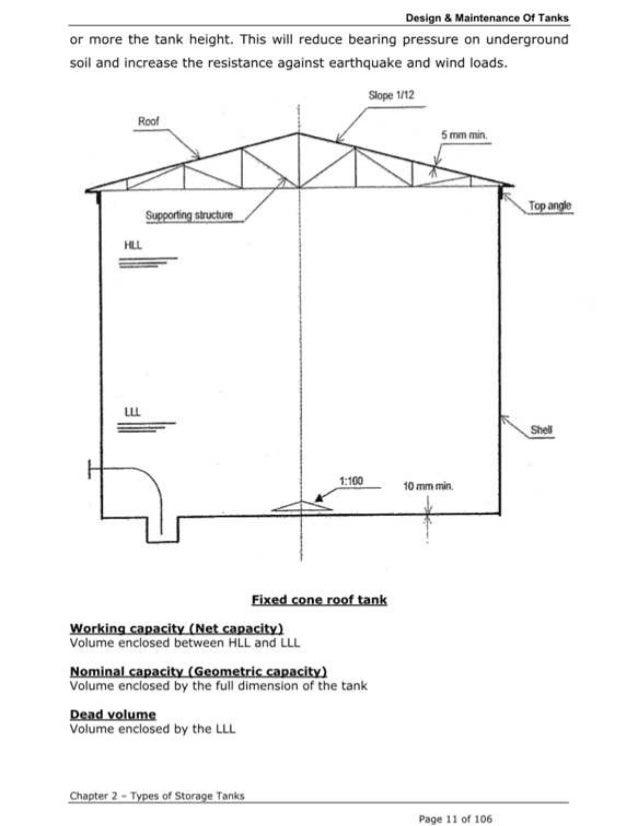 Libro de tanques