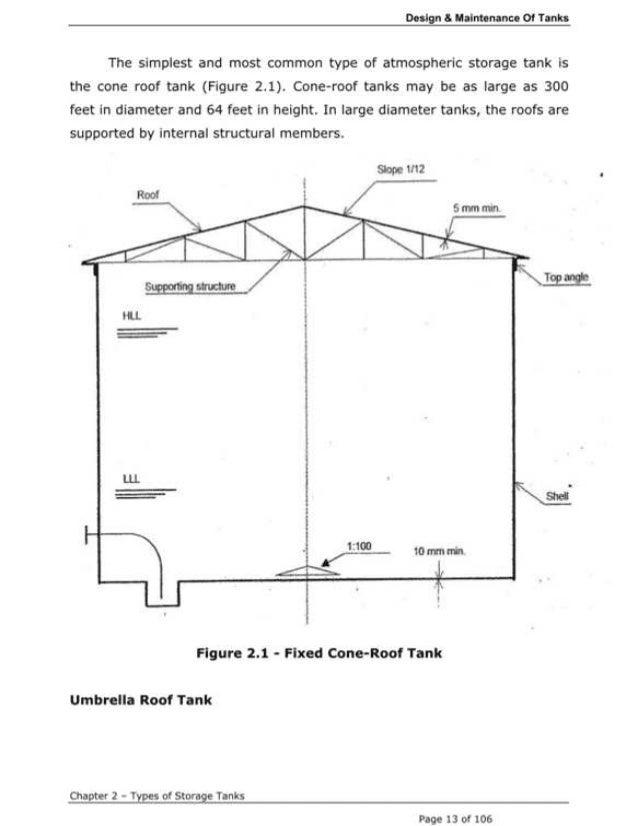 Api 650 Tank Bottom Slope Inspeksi