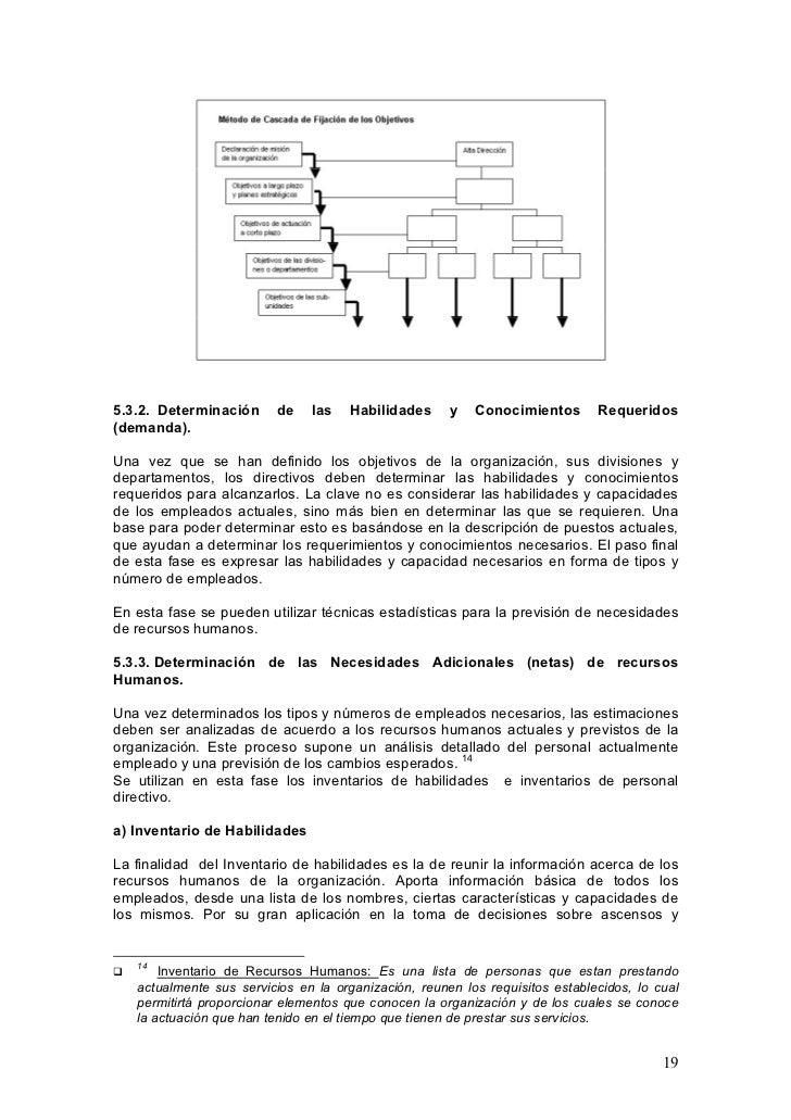 Libro digital recursos humanos
