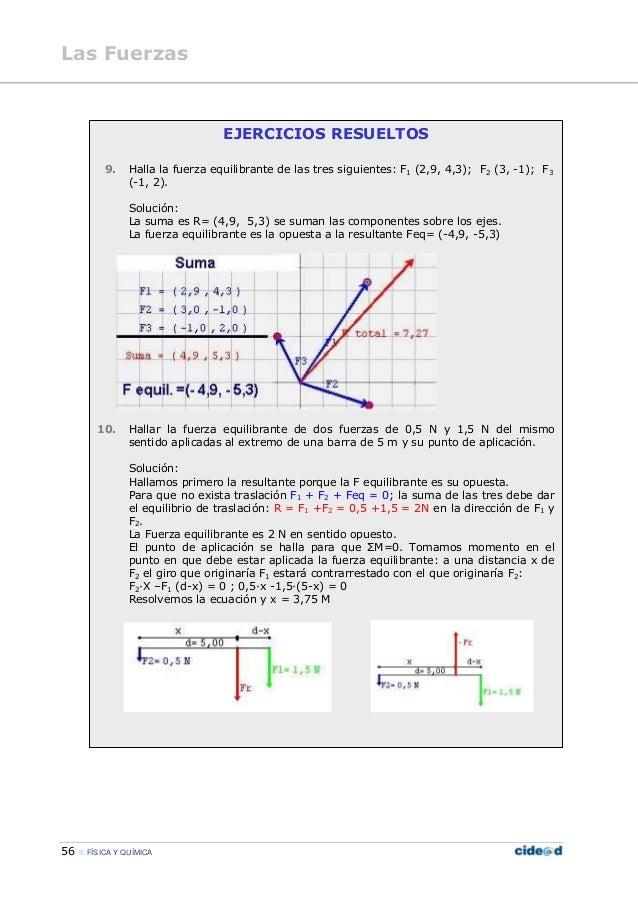 Libro Fisica Química 4 ESO