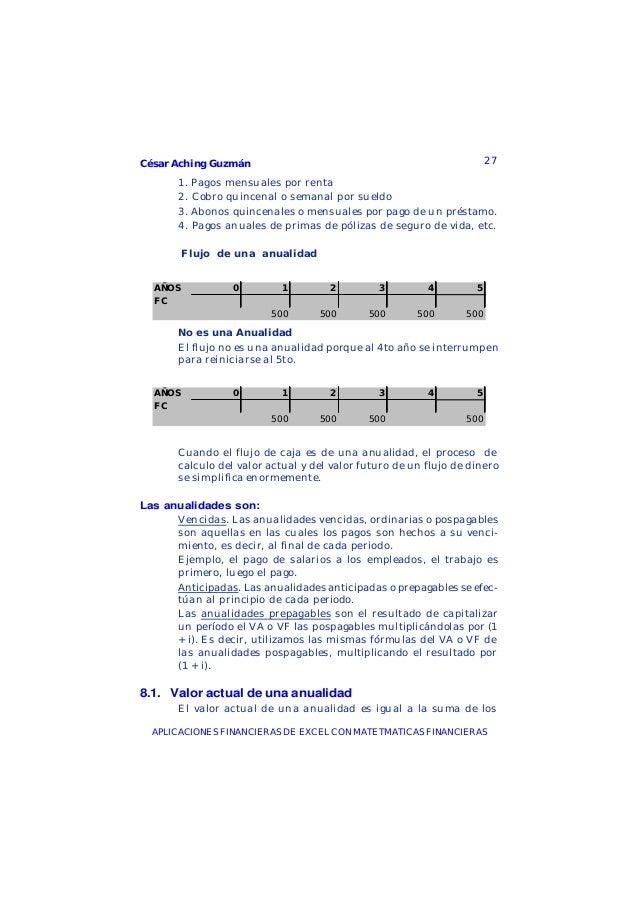 César Aching Guzmán 27APLICACIONES FINANCIERAS DE EXCEL CON MATETMATICAS FINANCIERAS1. Pagos mensuales por renta2. Cobro q...