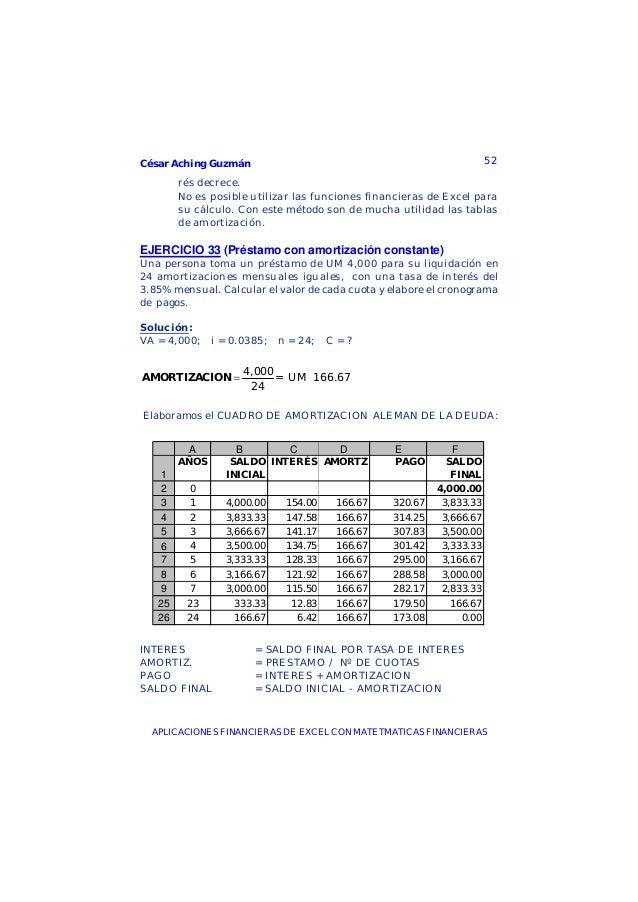 César Aching Guzmán 52APLICACIONES FINANCIERAS DE EXCEL CON MATETMATICAS FINANCIERASrés decrece.No es posible utilizar las...