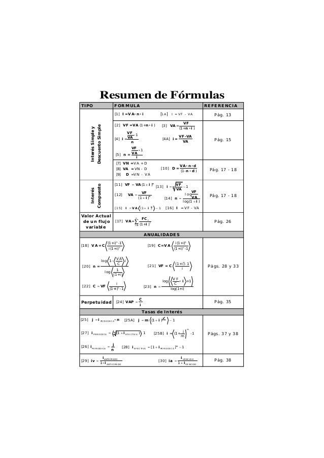 César Aching Guzmán 7APLICACIONES FINANCIERAS DE EXCEL CON MATETMATICAS FINANCIERASResumen de FórmulasTIPO REFERENCIAPág. ...