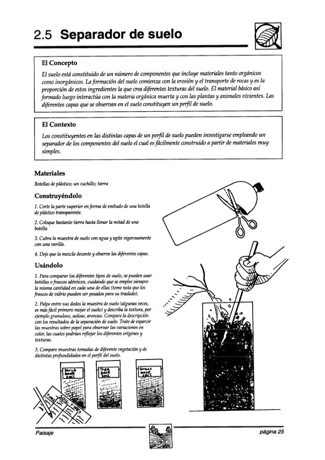 2.5 Separador de suelo El Concepto El suelo estáconstituido deun número decomponentesque incluye materiales tanto orgánico...