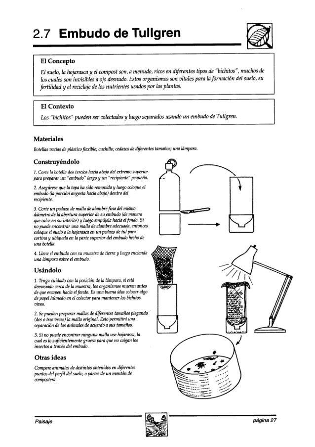 """2.7 Embudo de Tullgren El Concepto El suelo, la hojarascay el compostson, a menudo, ricos en d$érentes tipos de """"bichitos""""..."""