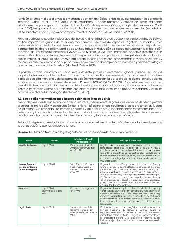 LIBRO ROJO de la flora amenazada de Bolivia - Volumén 1 - Zona Andina  Tema  Norma  Nombre y Año de Promulgación  Descripc...