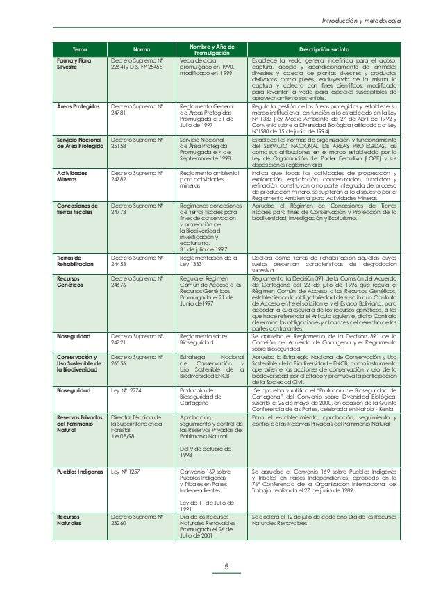 Introducción y metodología Después, en los artículos 8 y 9, la Ley trata las obligaciones del Estado y los deberes de las ...