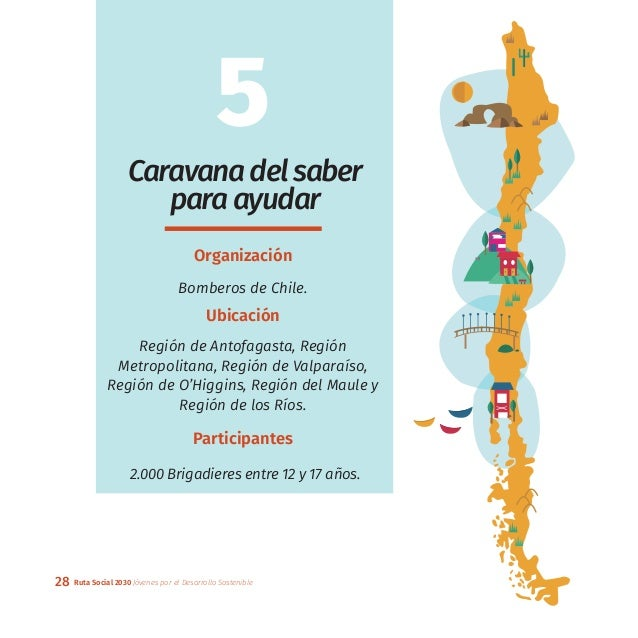 28 Ruta Social 2030 Jóvenes por el Desarrollo Sostenible 5 Caravanadelsaber paraayudar Organización Bomberos de Chile. Ubi...