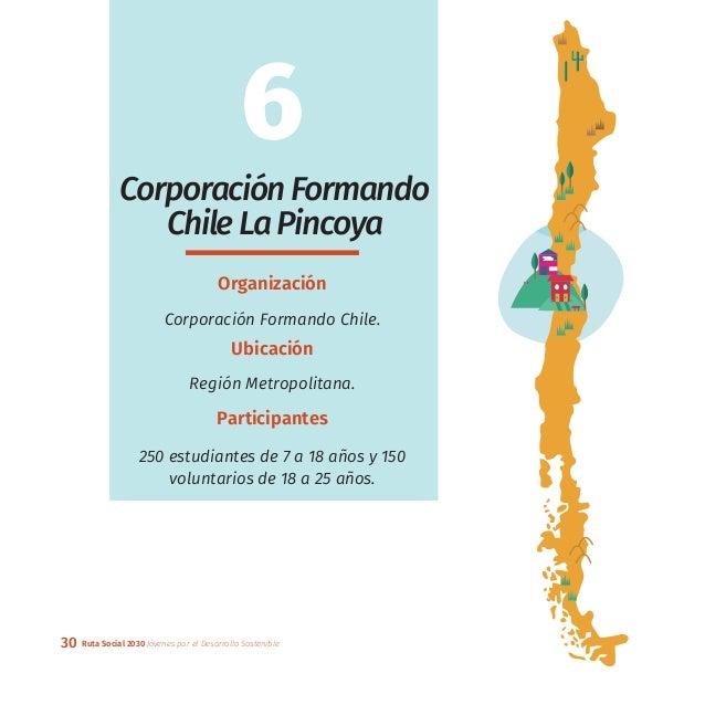 30 Ruta Social 2030 Jóvenes por el Desarrollo Sostenible 6 CorporaciónFormando ChileLaPincoya Organización Corporación For...