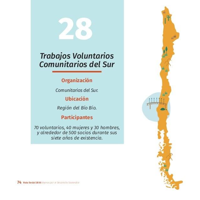 74 Ruta Social 2030 Jóvenes por el Desarrollo Sostenible Trabajos Voluntarios Comunitarios del Sur Organización Comunitari...