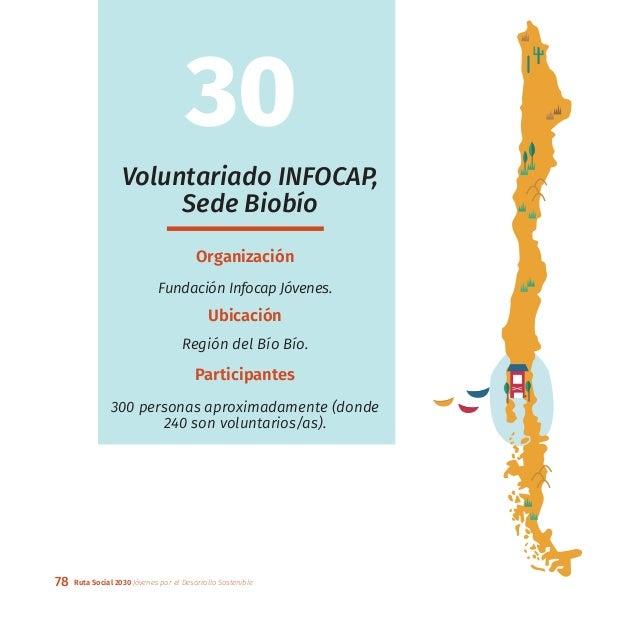 78 Ruta Social 2030 Jóvenes por el Desarrollo Sostenible Voluntariado INFOCAP, Sede Biobío Organización Fundación Infocap ...