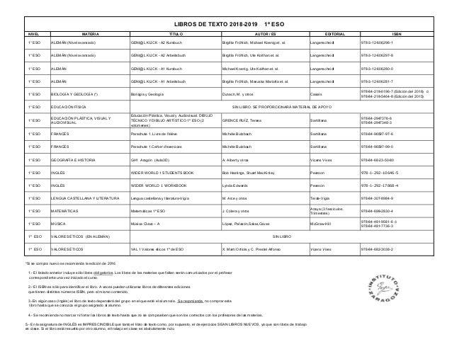 NIVEL MATERIA TÍTULO AUTOR / ES EDITORIAL ISBN 1° ESO ALEMÁN (Nivel avanzado) GENI@L KLICK - A2 Kursbuch Birgitta Fröhlich...
