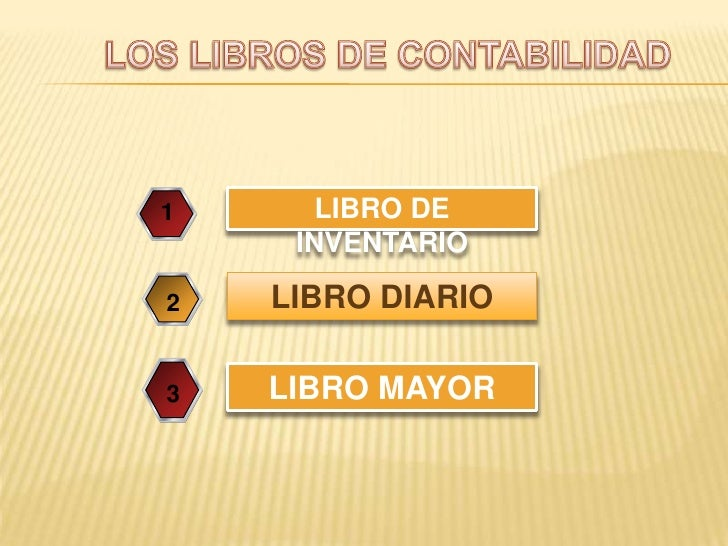 LOS LIBROS DE CONTABILIDAD<br />LIBRO DE INVENTARIO<br />1<br />LIBRO DIARIO<br />2<br />LIBRO MAYOR<br />3<br />
