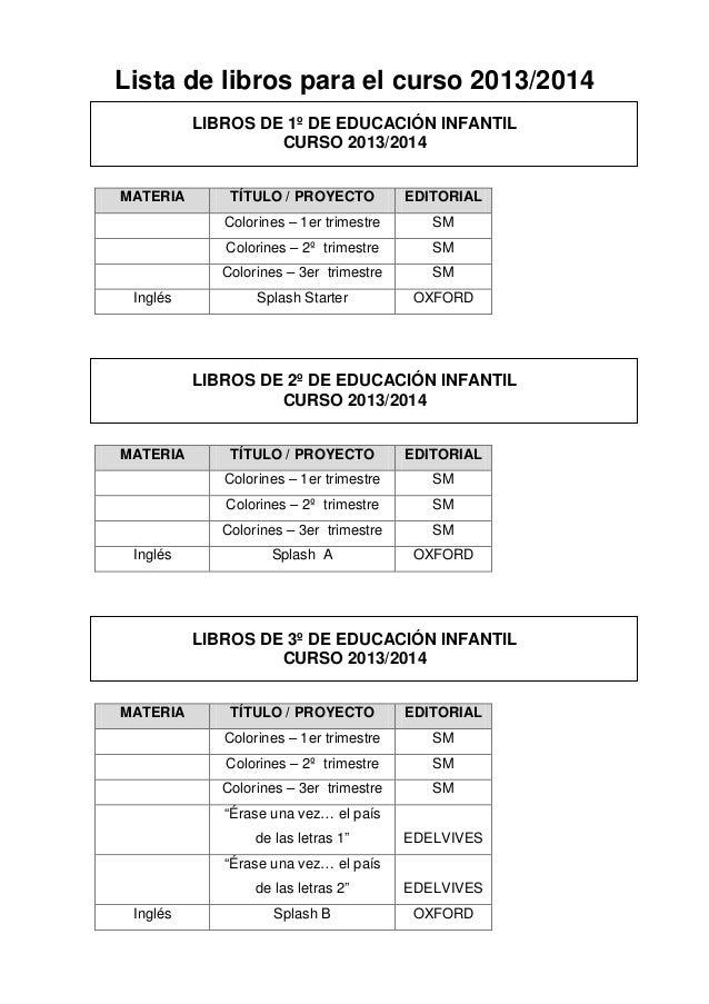Lista de libros para el curso 2013/2014 LIBROS DE 1º DE EDUCACIÓN INFANTIL CURSO 2013/2014 MATERIA TÍTULO / PROYECTO EDITO...