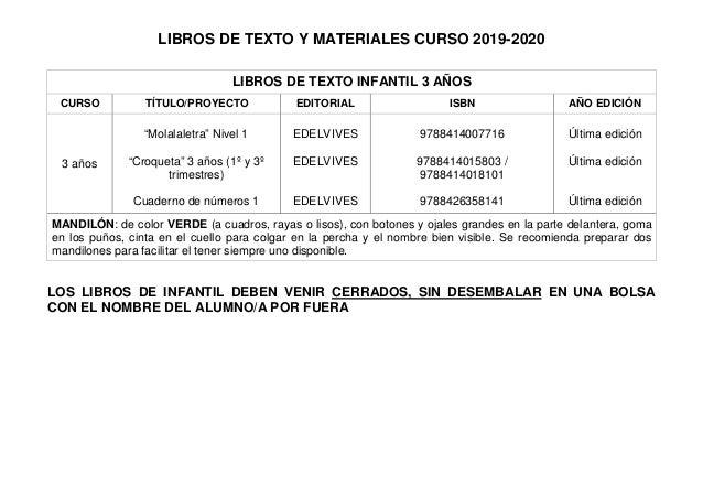 LIBROS DE TEXTO Y MATERIALES CURSO 2019-2020 LIBROS DE TEXTO INFANTIL 3 AÑOS CURSO TÍTULO/PROYECTO EDITORIAL ISBN AÑO EDIC...